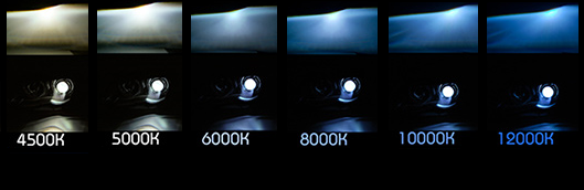 HID color temperature